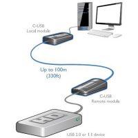 ADDERLink C-USB 2.0